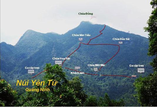 Tổng hợp địa điểm tham quan- giá vé cáp treo Yên Tử